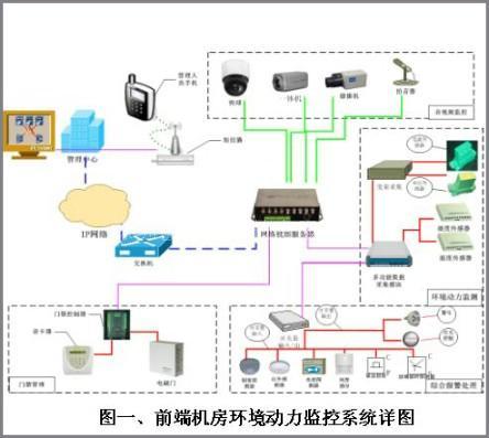 空调销售短信模板